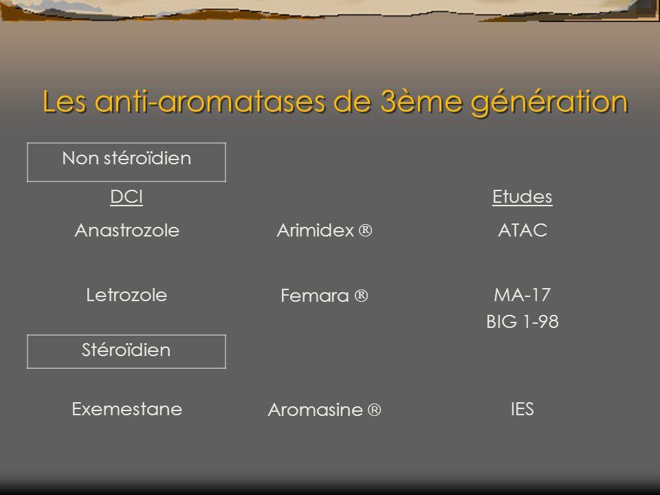 Les anti-aromatases de 3ème génération