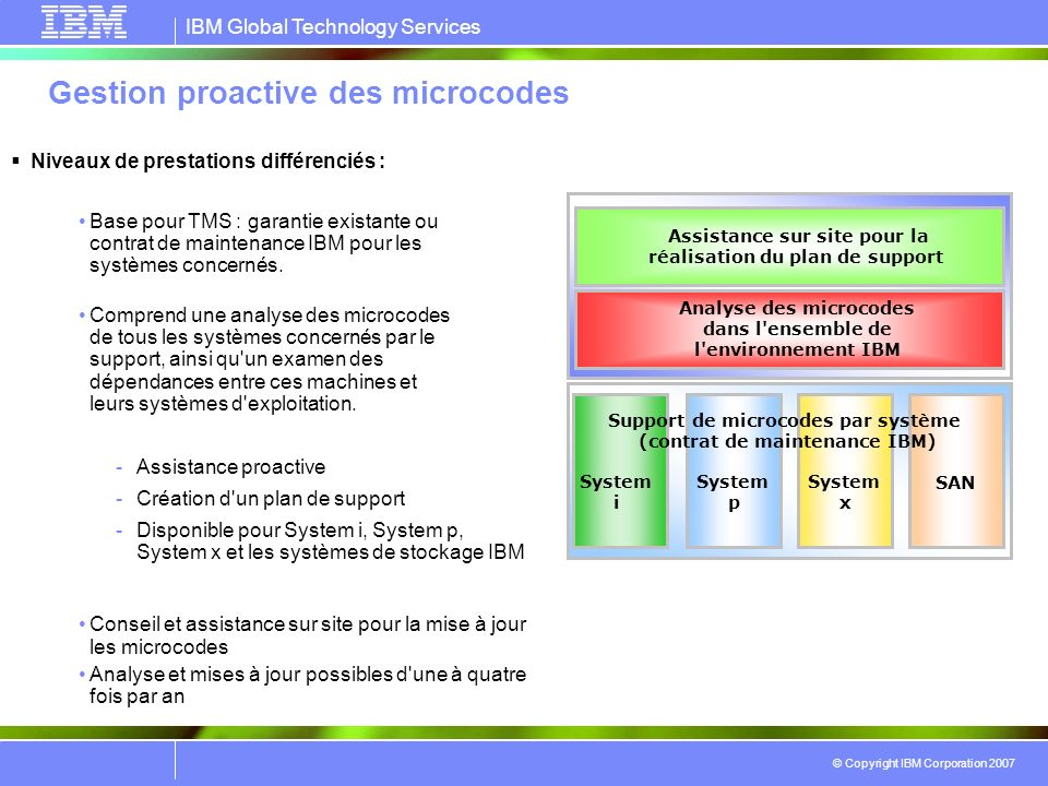 Gestion proactive des microcodes