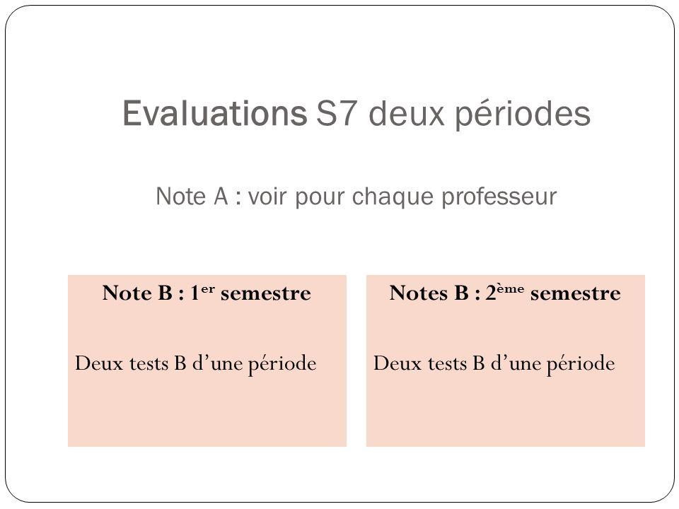 Evaluations S7 deux périodes Note A : voir pour chaque professeur