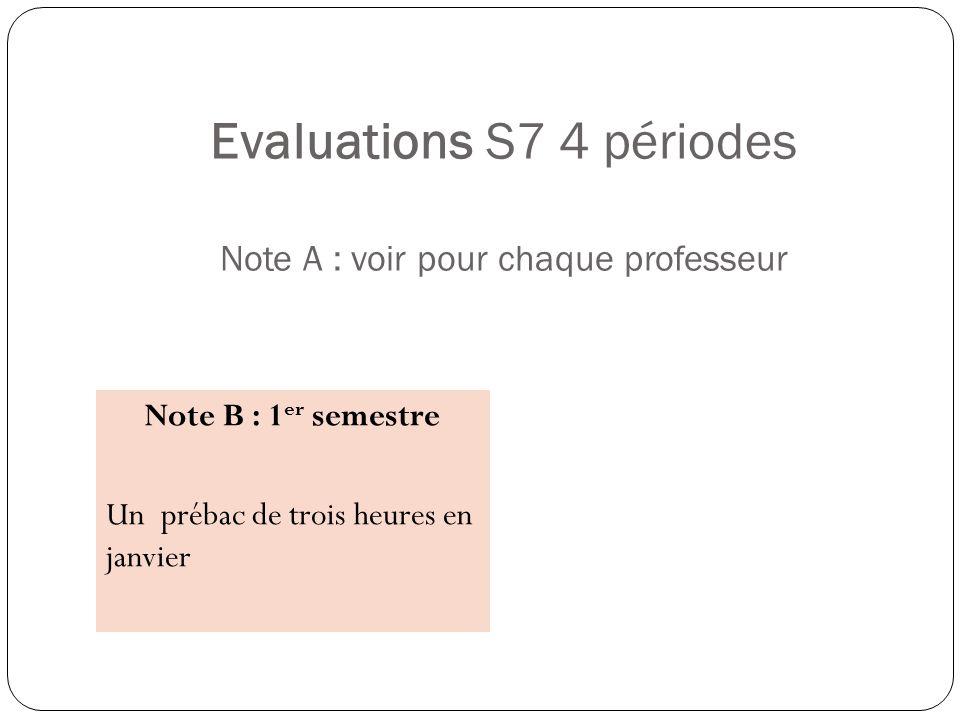 Evaluations S7 4 périodes Note A : voir pour chaque professeur