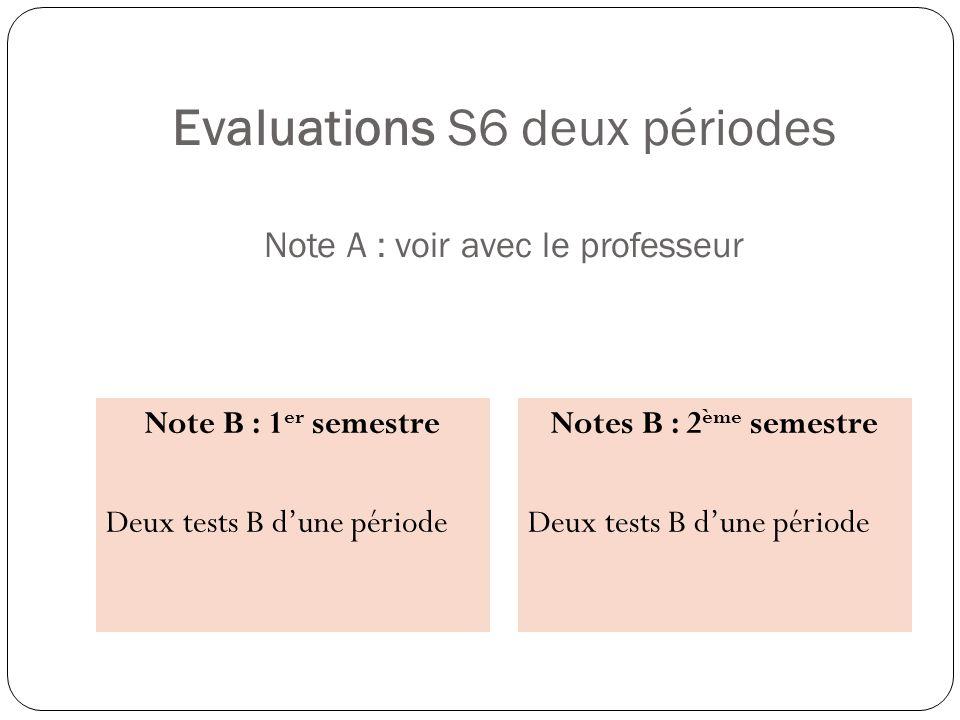 Evaluations S6 deux périodes Note A : voir avec le professeur