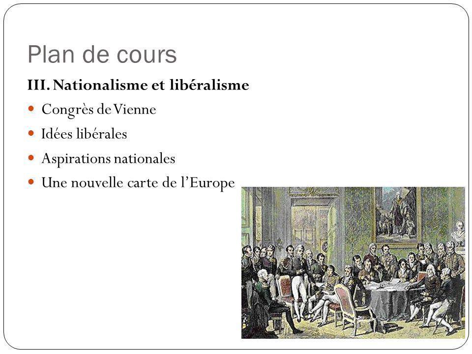 Plan de cours III. Nationalisme et libéralisme Congrès de Vienne