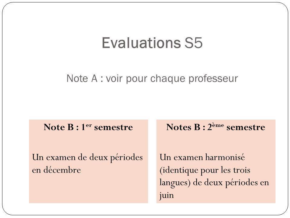 Evaluations S5 Note A : voir pour chaque professeur