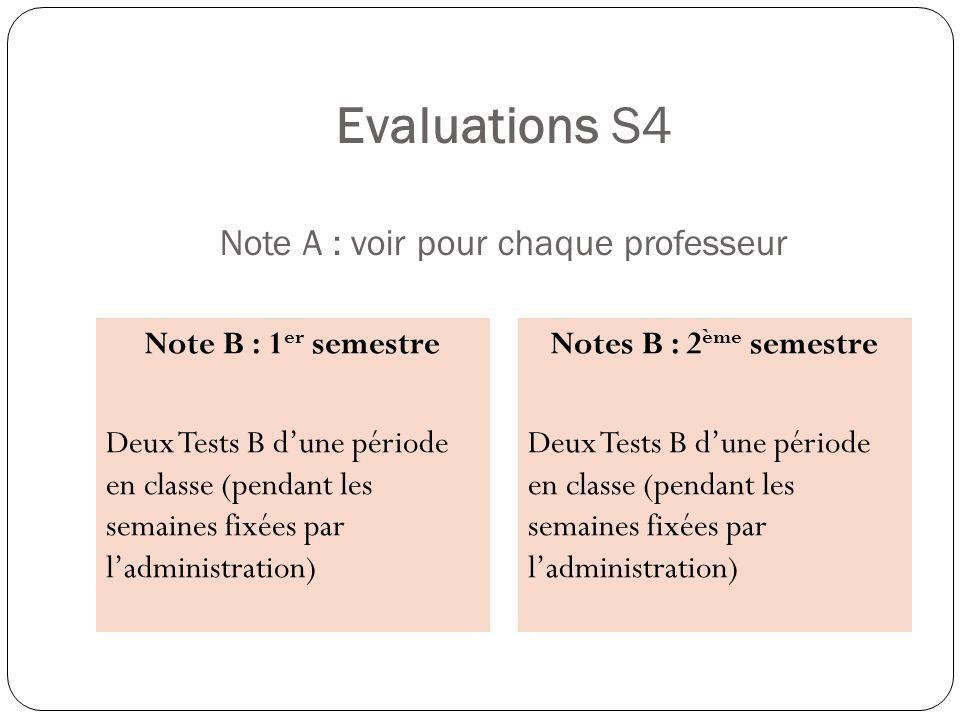 Evaluations S4 Note A : voir pour chaque professeur