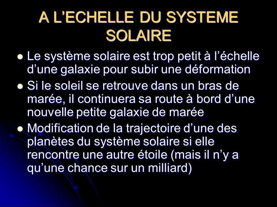 A L'ECHELLE DU SYSTEME SOLAIRE