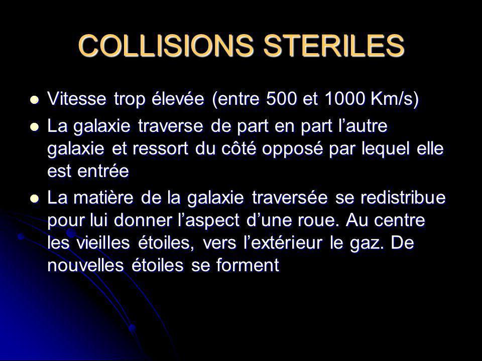 COLLISIONS STERILES Vitesse trop élevée (entre 500 et 1000 Km/s)