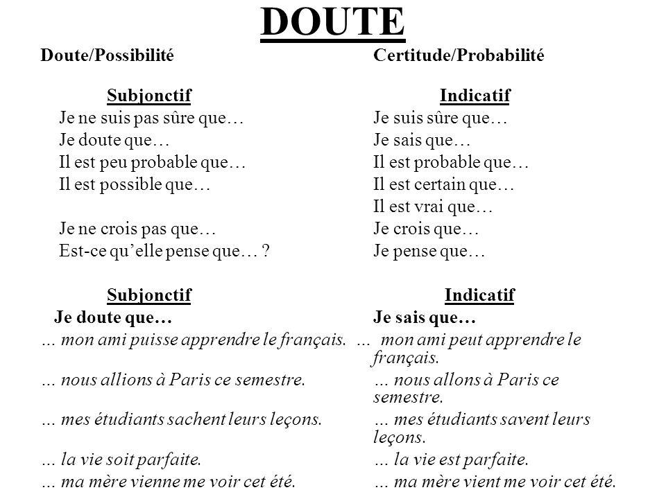 DOUTE Doute/Possibilité Certitude/Probabilité Subjonctif Indicatif