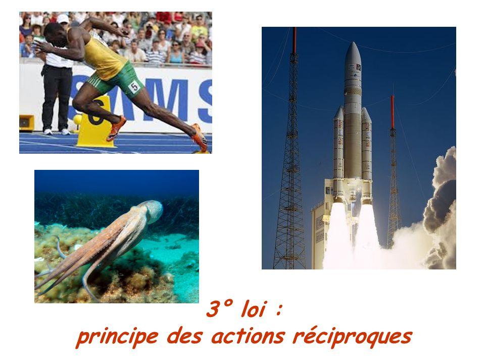 3° loi : principe des actions réciproques