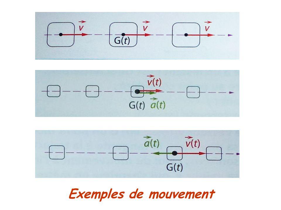 Exemples de mouvement