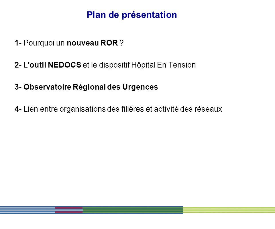 Plan de présentation 1- Pourquoi un nouveau ROR