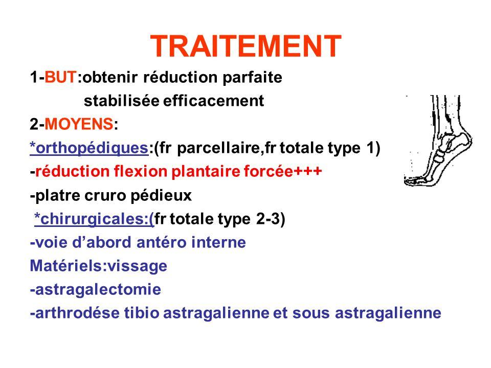 TRAITEMENT 1-BUT:obtenir réduction parfaite stabilisée efficacement