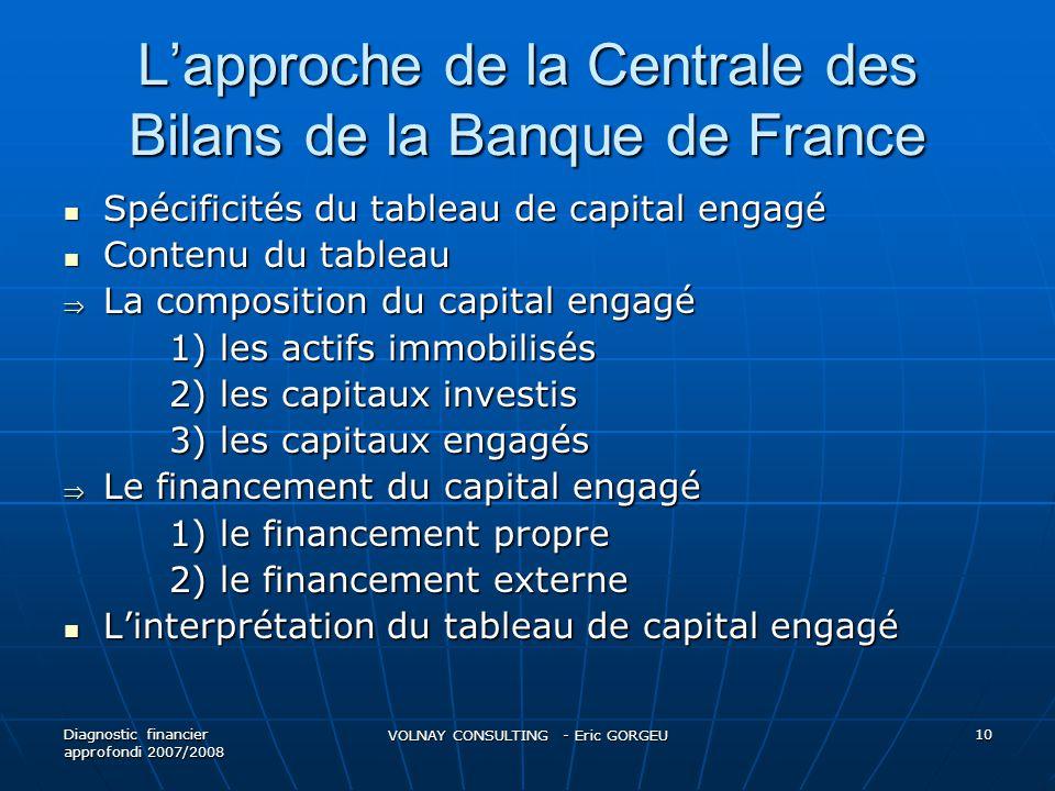 L'approche de la Centrale des Bilans de la Banque de France