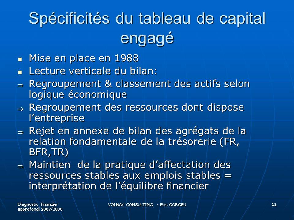 Spécificités du tableau de capital engagé