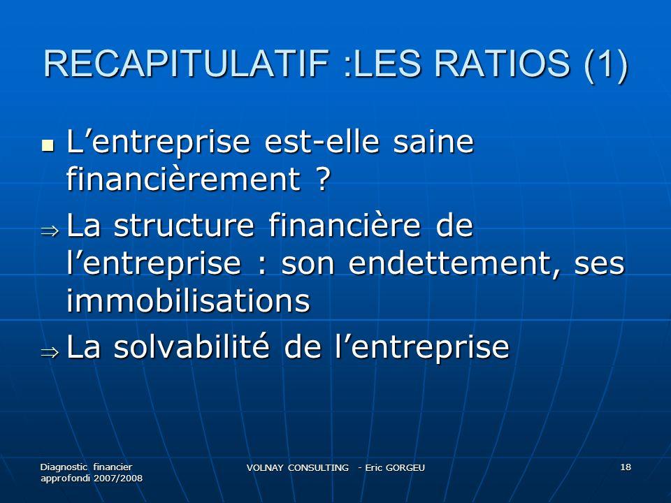 RECAPITULATIF :LES RATIOS (1)