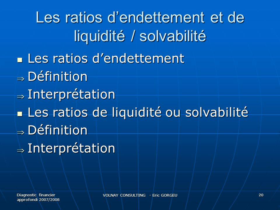 Les ratios d'endettement et de liquidité / solvabilité