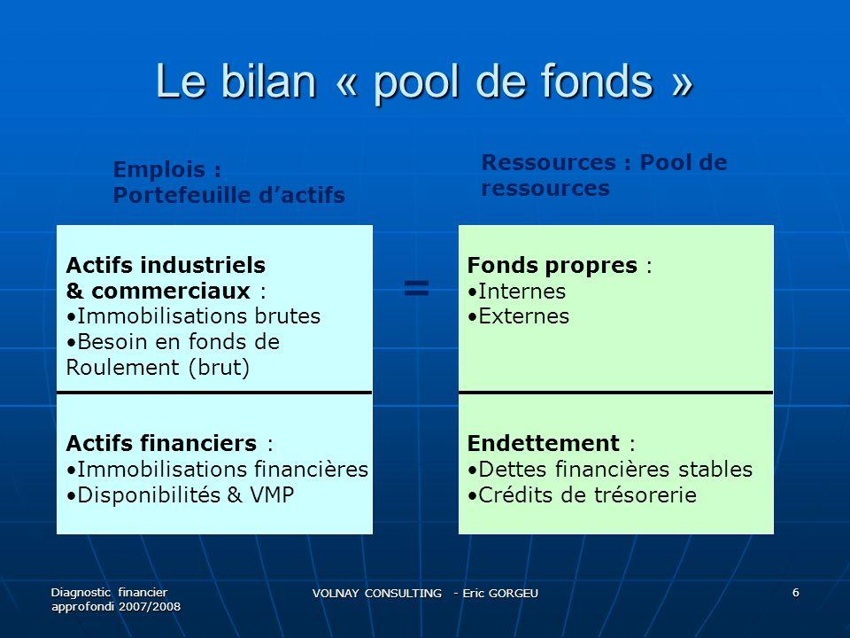 Le bilan « pool de fonds »