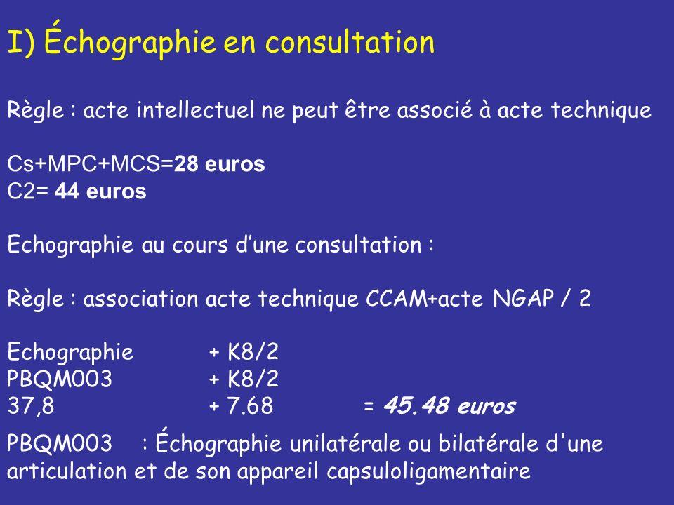 I) Échographie en consultation