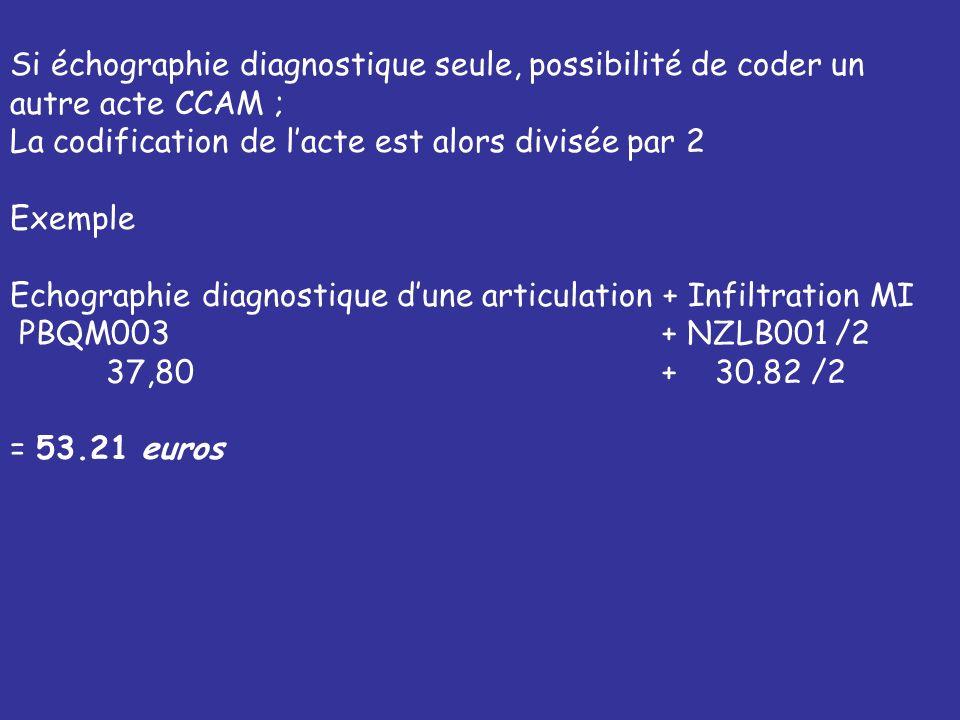 Si échographie diagnostique seule, possibilité de coder un autre acte CCAM ;