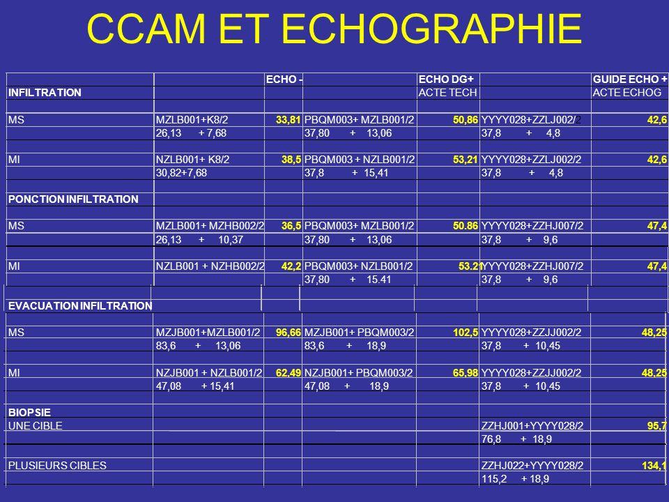 CCAM ET ECHOGRAPHIE ECHO - ECHO DG+ GUIDE ECHO + INFILTRATION
