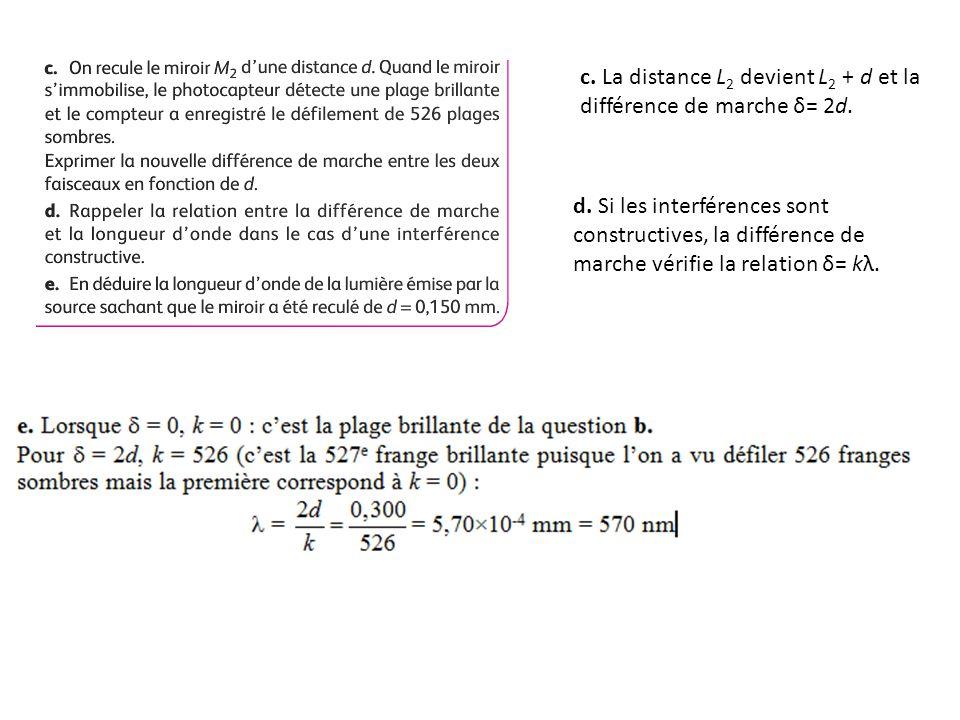 c. La distance L2 devient L2 + d et la différence de marche δ= 2d.