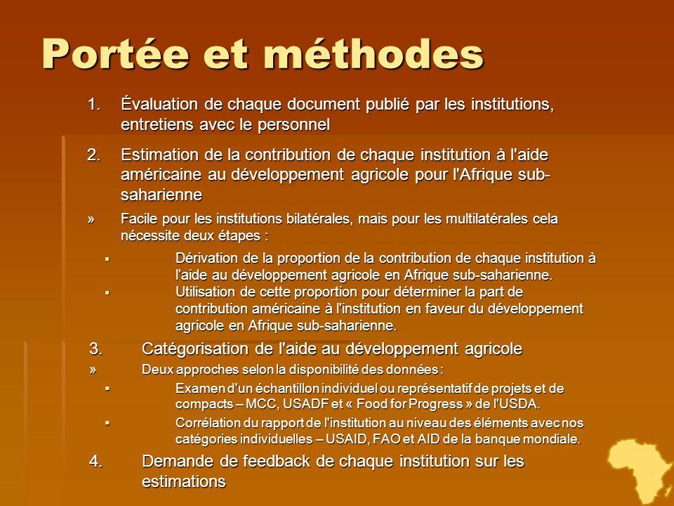 Portée et méthodes Évaluation de chaque document publié par les institutions, entretiens avec le personnel.