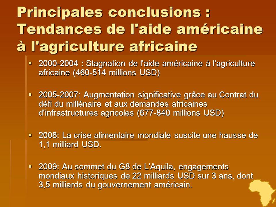 Principales conclusions : Tendances de l aide américaine à l agriculture africaine