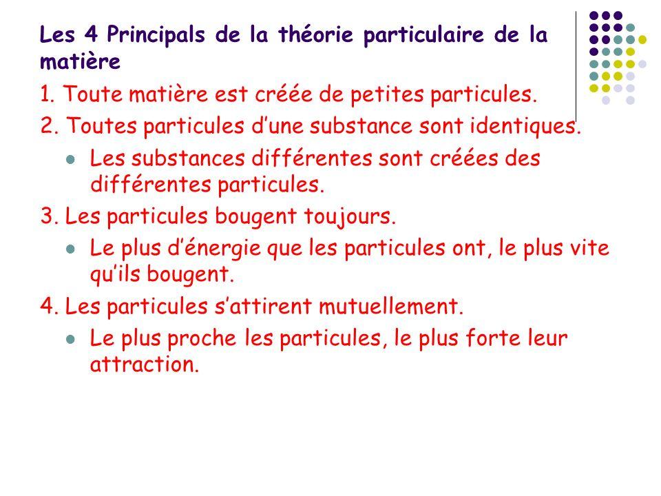 Les 4 Principals de la théorie particulaire de la matière