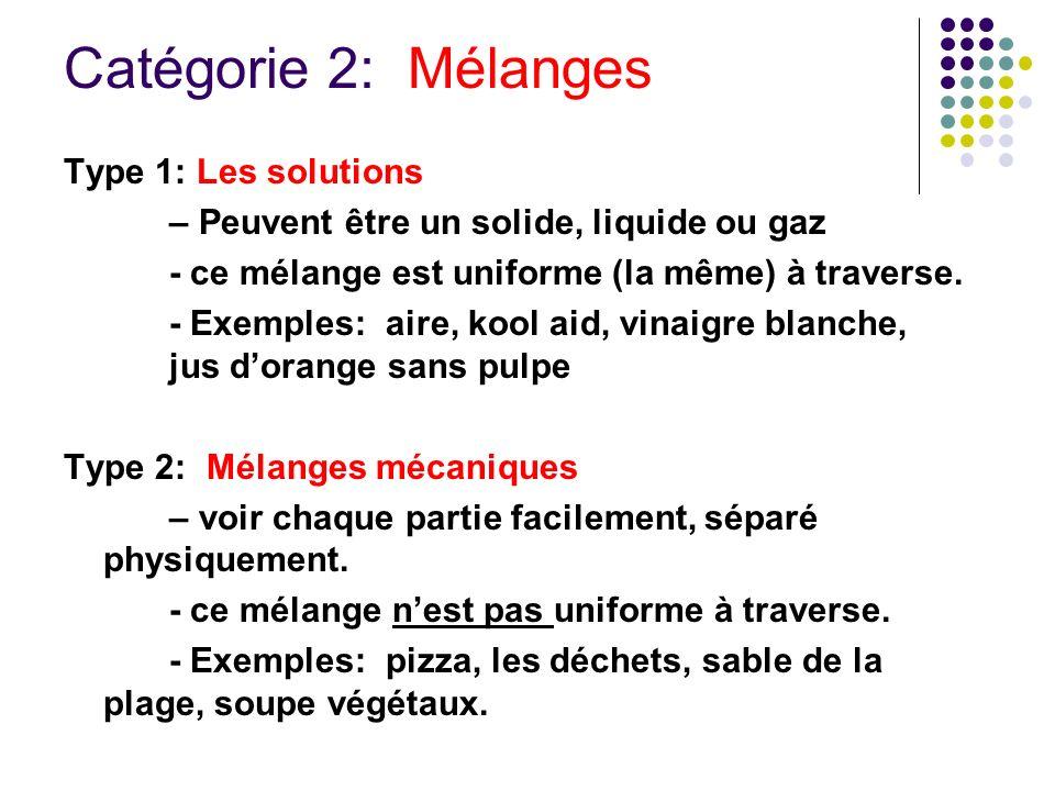Catégorie 2: Mélanges Type 1: Les solutions