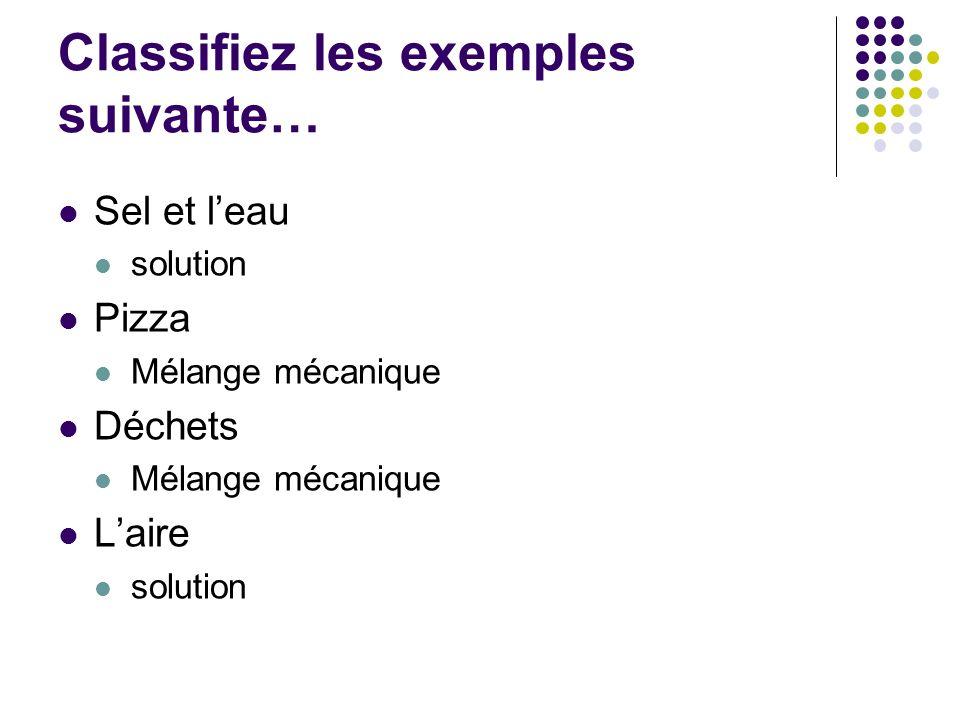 Classifiez les exemples suivante…