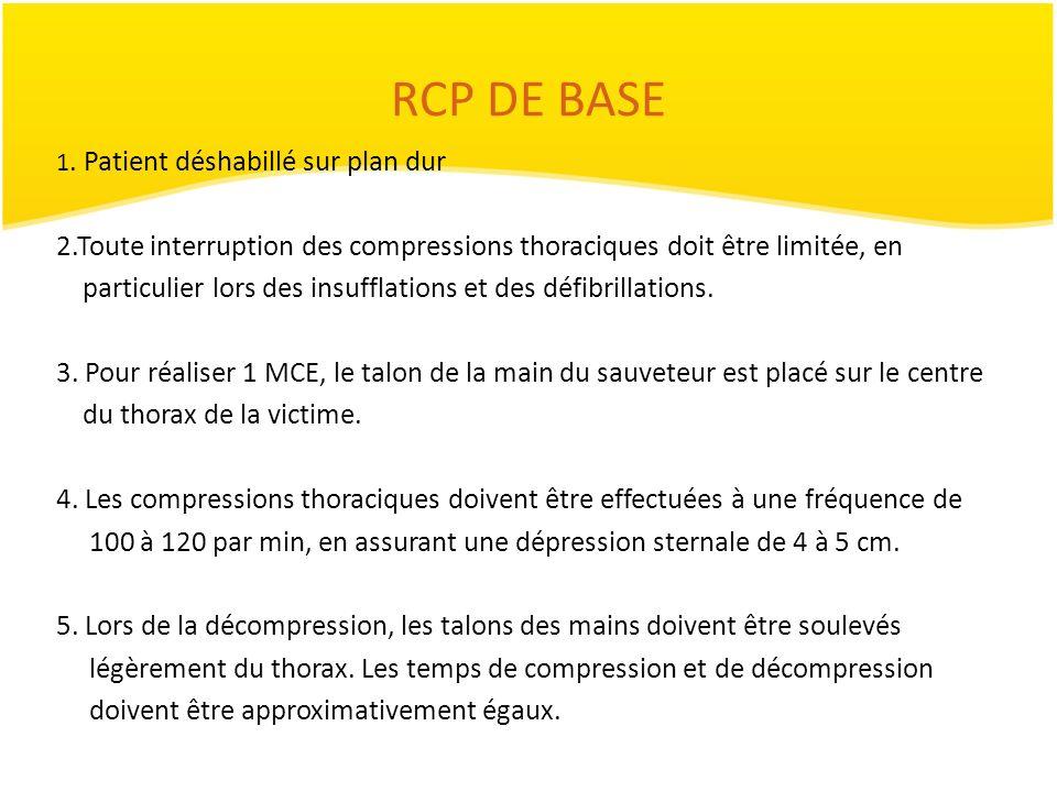 RCP DE BASE 1. Patient déshabillé sur plan dur. 2.Toute interruption des compressions thoraciques doit être limitée, en.