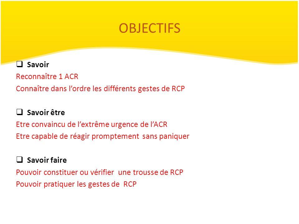 OBJECTIFS Savoir Reconnaître 1 ACR