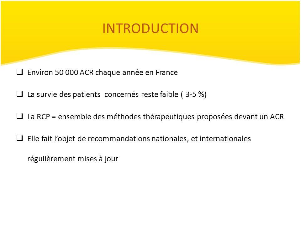 INTRODUCTION Environ 50 000 ACR chaque année en France