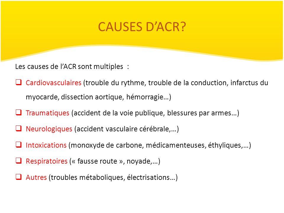CAUSES D'ACR Les causes de l'ACR sont multiples :