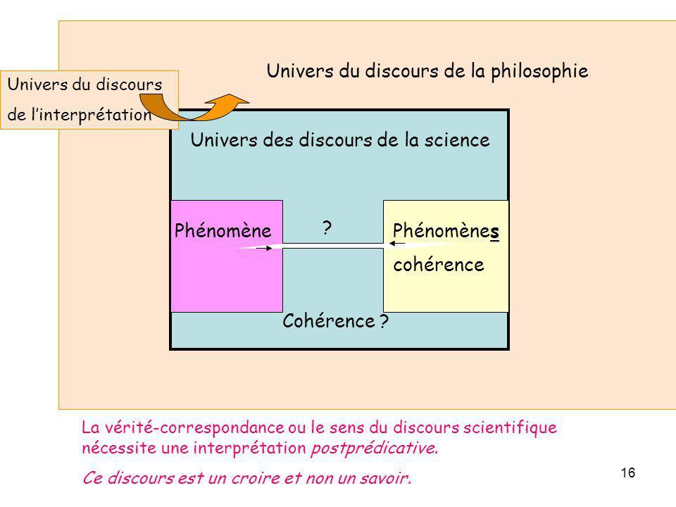 Univers du discours de la philosophie