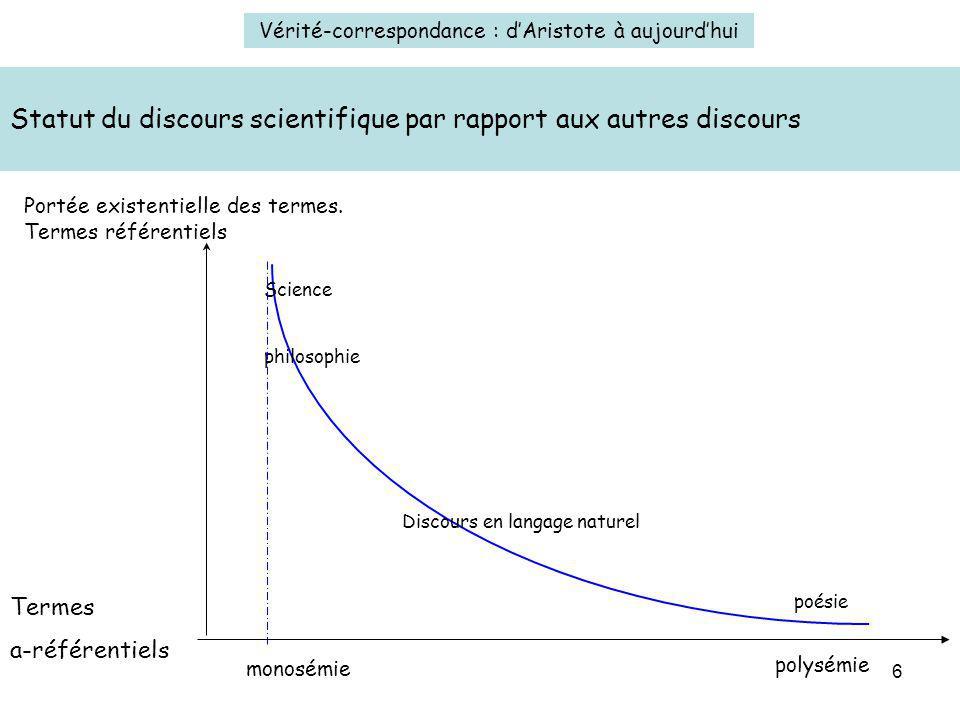 Statut du discours scientifique par rapport aux autres discours