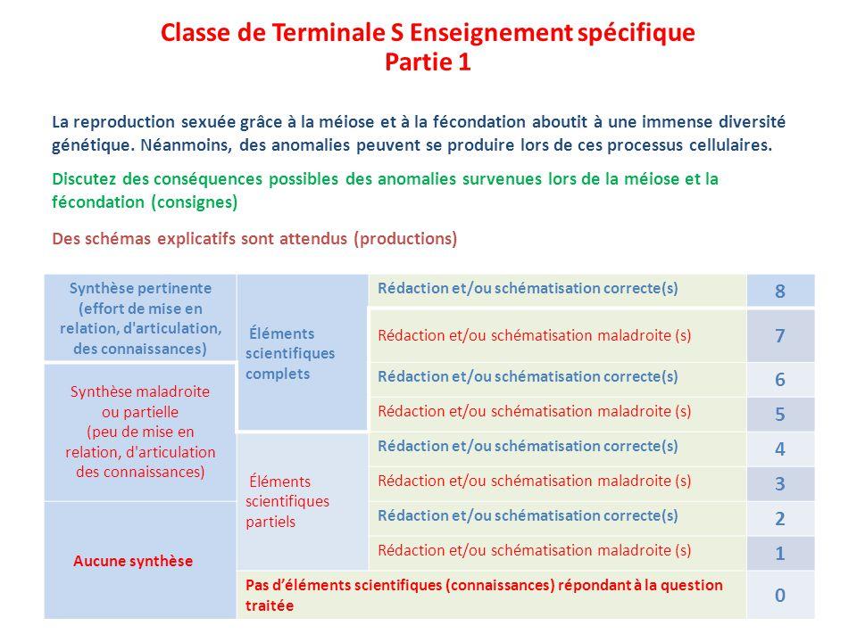 Classe de Terminale S Enseignement spécifique Partie 1