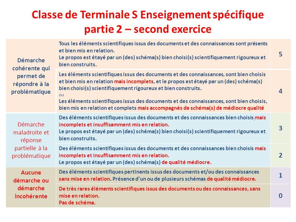 Classe de Terminale S Enseignement spécifique partie 2 – second exercice