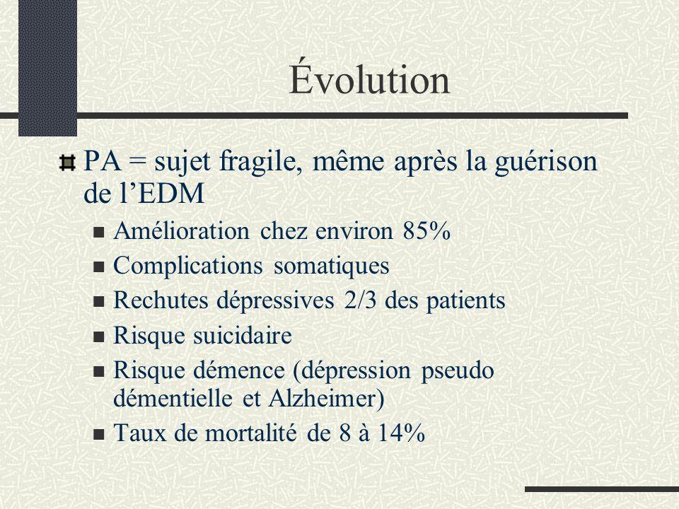 Évolution PA = sujet fragile, même après la guérison de l'EDM
