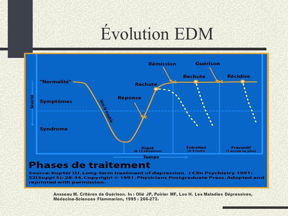 Évolution EDM