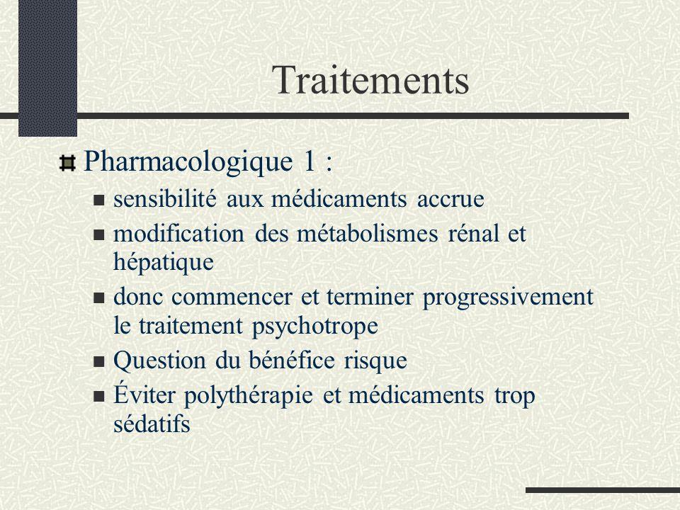 Traitements Pharmacologique 1 : sensibilité aux médicaments accrue