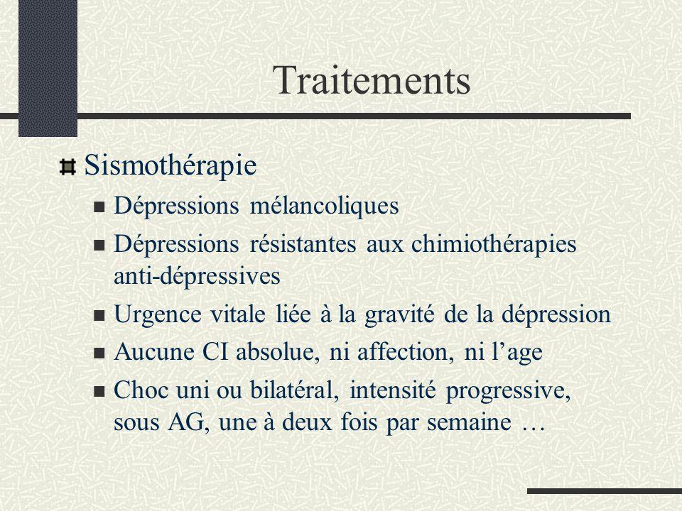 Traitements Sismothérapie Dépressions mélancoliques