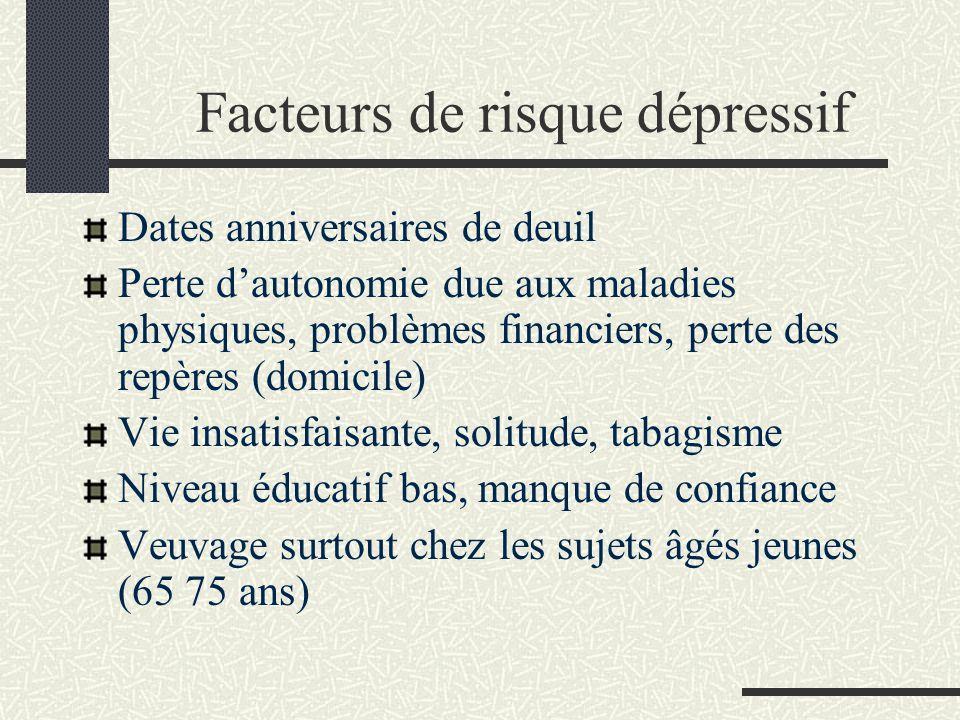 Facteurs de risque dépressif