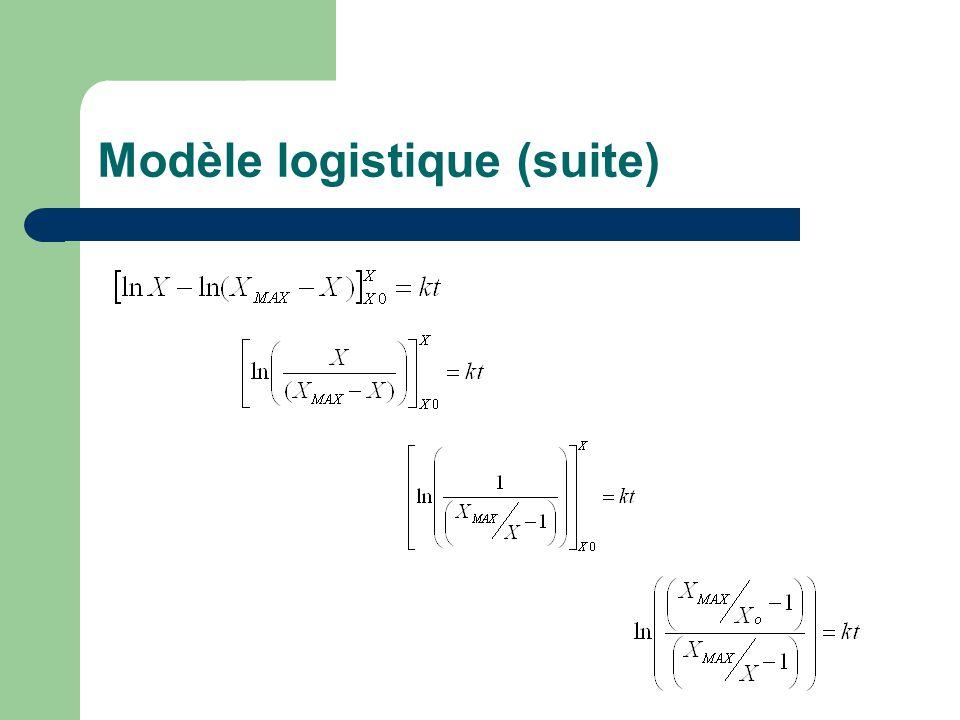 Modèle logistique (suite)