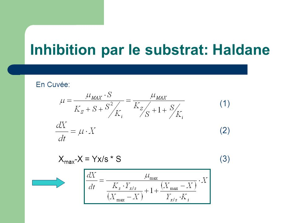 Inhibition par le substrat: Haldane