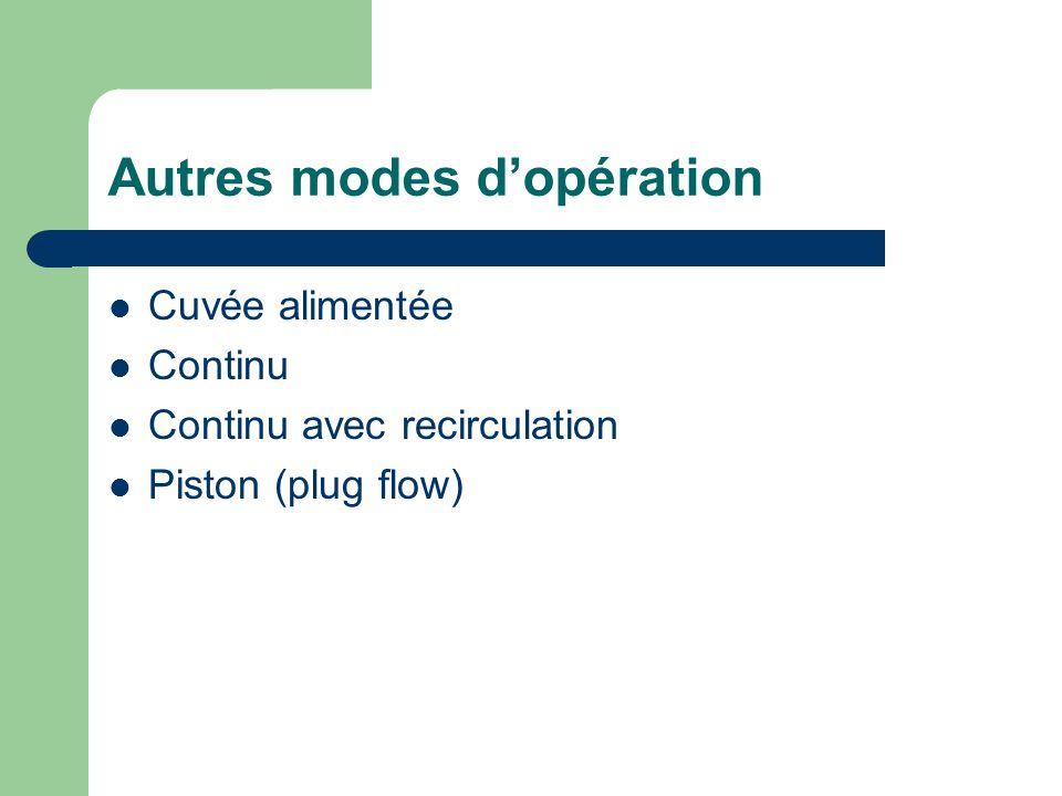 Autres modes d'opération