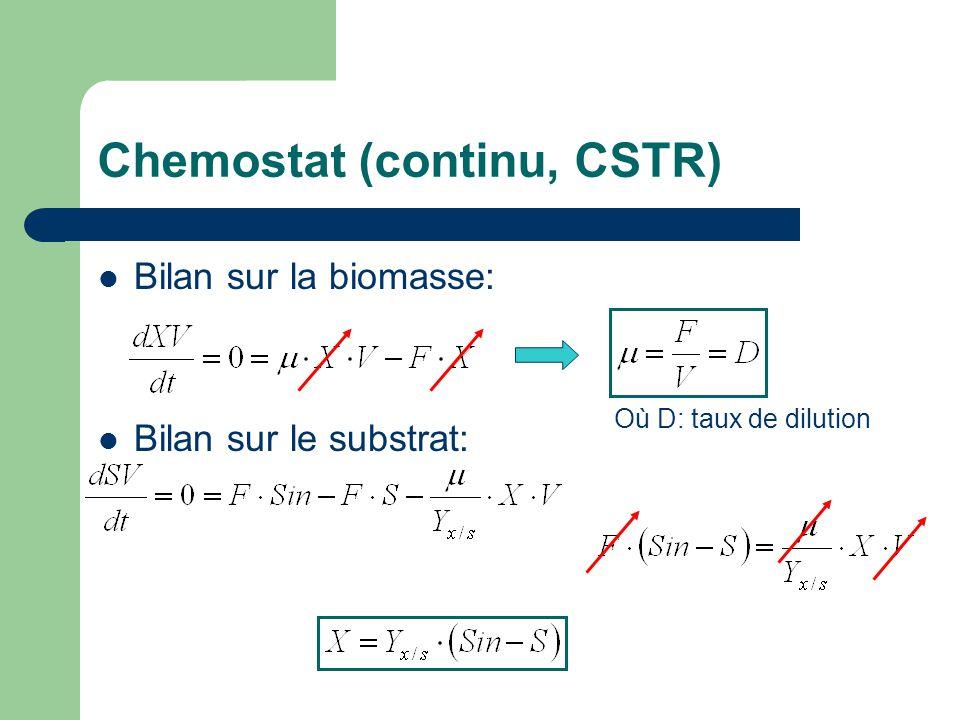 Chemostat (continu, CSTR)