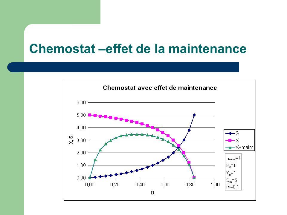 Chemostat –effet de la maintenance