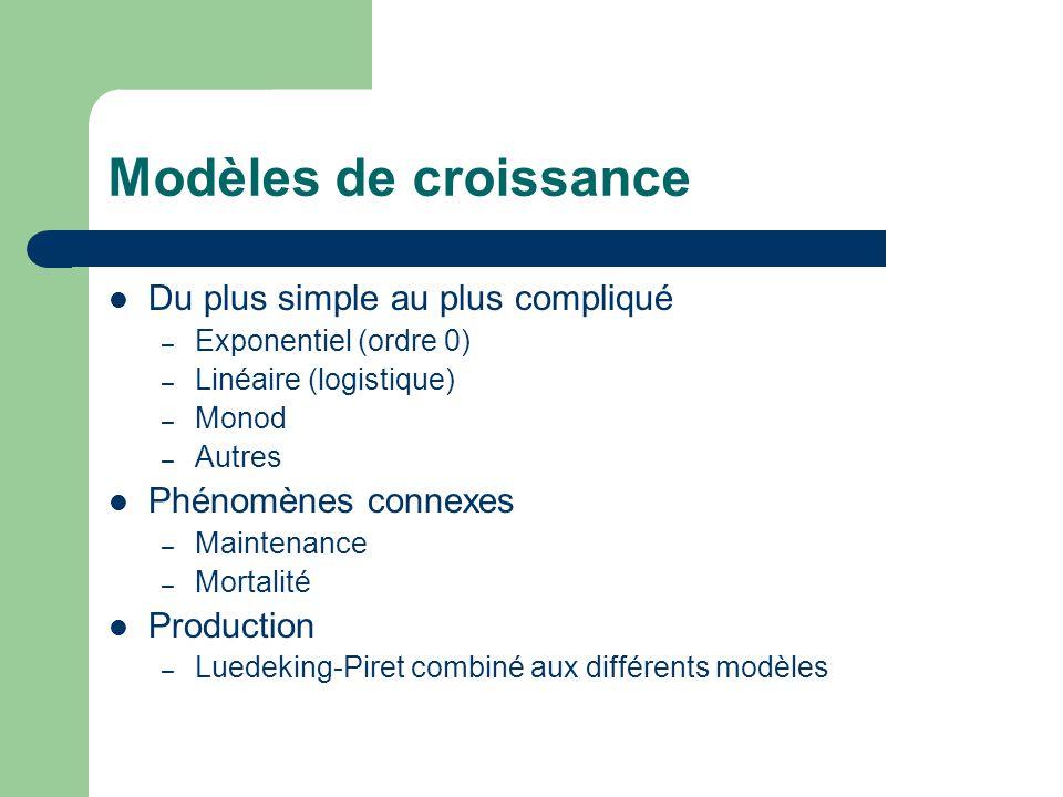 Modèles de croissance Du plus simple au plus compliqué