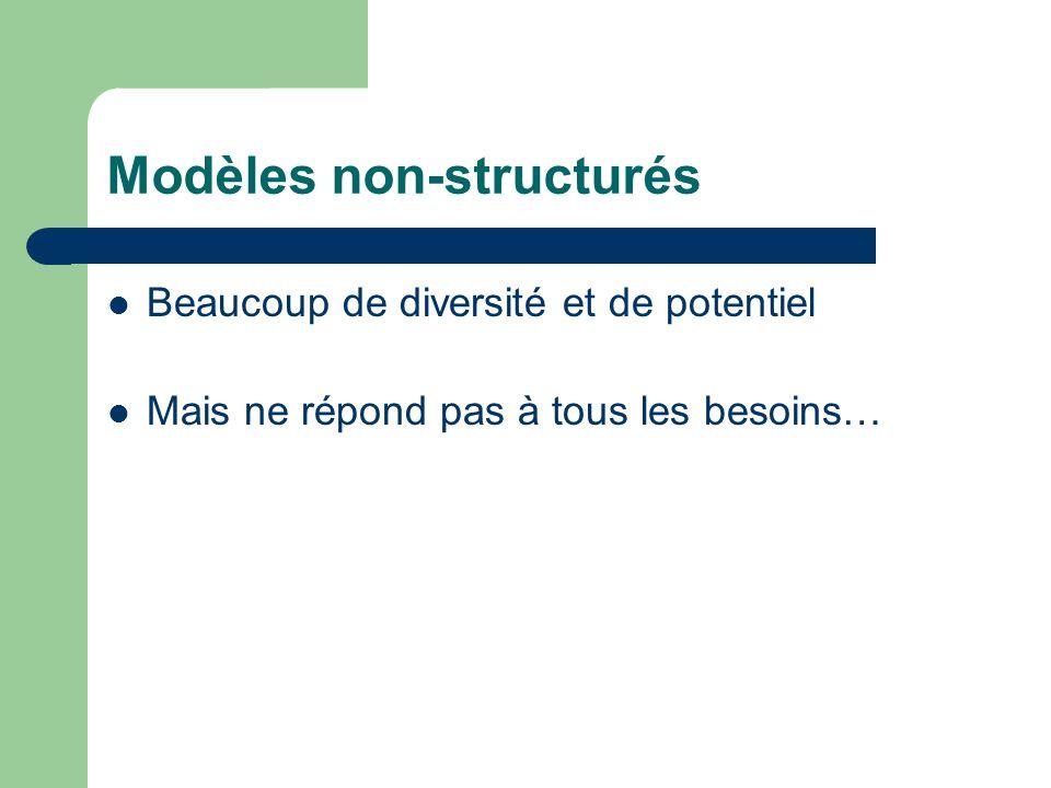 Modèles non-structurés