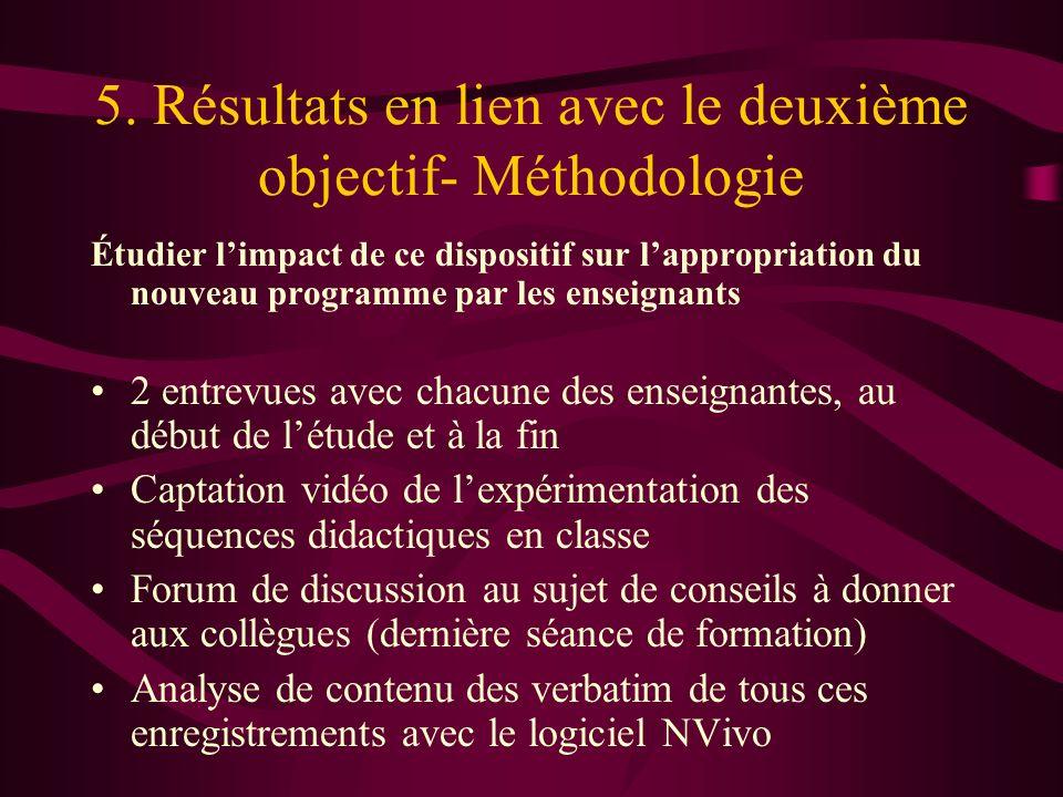 5. Résultats en lien avec le deuxième objectif- Méthodologie